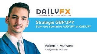 AUD/JPY Stratégie GBP/JPY et suivi des scénarios AUD/JPY et CAD/JPY
