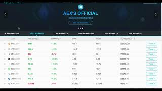 AEX25 INDEX AEX Review by FXEmpire