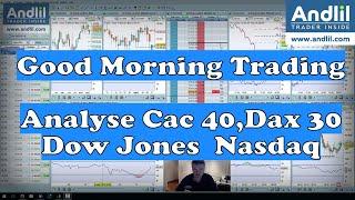 CAC40 INDEX Good Morning Trading Live à 7h30: Analyses Techniques Dax 30, Cac 40, Dow Jones 30, Nasdaq en Bourse