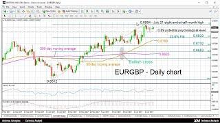 EUR/AUD Weekly Technical Analysis: 31/07/2017 - EURJPY, EURGBP, EURAUD, EURCAD