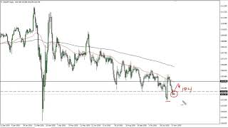 USD/JPY USD/JPY Technical Analysis for November 24, 2020 by FXEmpire