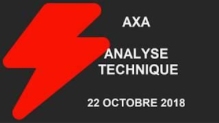 AXA Avis d'Expert Axa: Turbo Infini Put PJ37B
