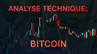 Bitcoin Bitcoin – tendance haussière pour l'instant