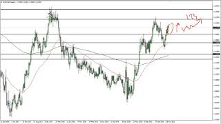 EUR/USD EUR/USD Technical Analysis for the Week of May 17, 2021 by FXEmpire