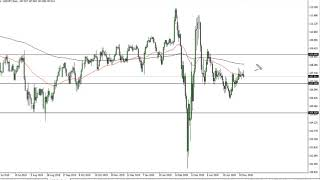 AUD/USD USD/JPY and AUD/USD Forecast May 27, 2020