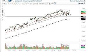 NASDAQ100 INDEX S&P 500 and NASDAQ 100 Forecast October 18, 2021