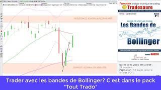CAC40 INDEX CAC40: analyse technique et matrice de trading pour Lundi [08/12/19]