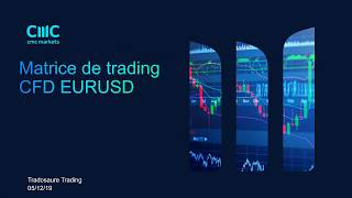 EUR/USD Trading court terme CFD EURUSD [05/12/19]
