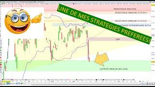 CAC40 INDEX Bourse et CAC40: analyse technique et matrice de trading pour mercredi (23/09/20)