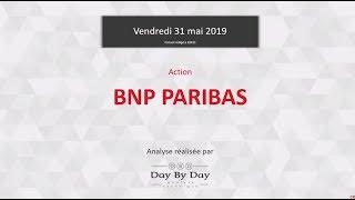 BNP PARIBAS ACT.A BNP PARIBAS : sous pression