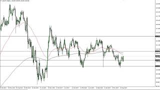 USD/JPY USD/JPY Technical Analysis for the week of October 14, 2019 by FXEmpire
