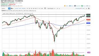 AMP LIMITED S&P 500 Technical Analysis for April 25, 2019 by FXEmpire.com