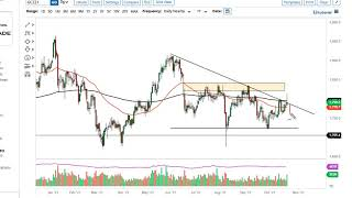 GOLD - USD Gold Technical Analysis for October 25, 2021 by FXEmpire