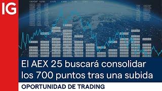 AEX25 INDEX El AEX 25 se anota una subida superior al 5% en marzo | Oportunidad de trading