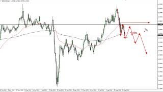 GBP/USD GBP/USD Technical Analysis for September 24, 2020 by FXEmpire