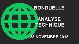 BONDUELLE Avis d'Expert Bonduelle: Turbo Infini Call 33LEB