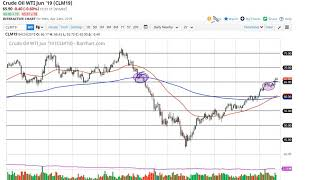 Oil Technical Analysis for April 25, 2019 by FXEmpire.com