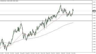GBP/USD GBP/USD Technical Analysis for April 22, 2021 by FXEmpire