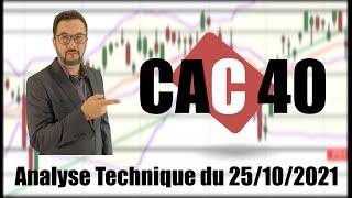 CAC40 INDEX CAC 40   Analyse technique du 25-10-2021 par boursikoter