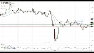 GBP/USD GBP/USD Technical Analysis For June 1, 2020 By FX Empire