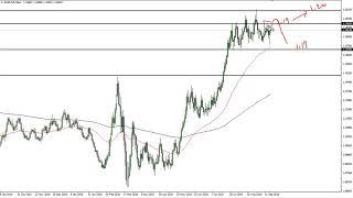 EUR/USD EUR/USD and GBP/USD Forecast September 21, 2020