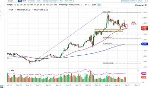 GOLD - USD Gold Technical Analysis for the Week of January 18, 2021 by FXEmpire