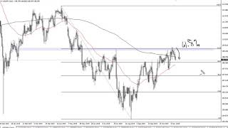 USD/JPY USD/JPY Technical Analysis for November 15, 2019 by FXEmpire