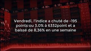 NASDAQ Composite Index Nasdaq Composite officiellement entré dans un marché baissier