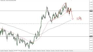 USD/JPY USD/JPY Technical Analysis for July 28, 2021 by FXEmpire