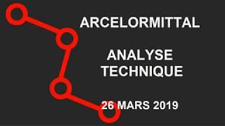 ARCELORMITTAL SA Avis d'Expert ArcelorMittal: Turbo Infini Put 39TZB