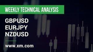 EUR/JPY Weekly Technical Analysis: 04/11/2019 - GBPUSD, EURJPY, NZDUSD