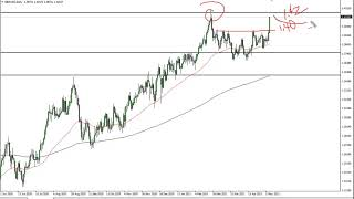 GBP/USD GBP/USD Technical Analysis for May 11, 2021 by FXEmpire