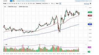 GOLD - USD Gold Technical Analysis for May 29, 2020 by FXEmpire