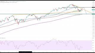 DOW JONES INDUSTRIAL AVERAGE Wall Street - Moderna Aktie im Chartcheck!