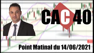 CAC40 INDEX CAC 40 Point Matinal du 14-06-2021 par boursikoter