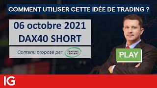 DAX40 PERF INDEX 🔵DAX40 SHORT - Idée de trading turbo Trading central du 06 octobre 2021