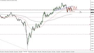 AUD/USD AUD/USD Technical Analysis for October 20, 2020 by FXEmpire