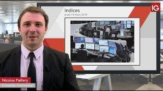 DAX30 Perf Index Bourse   Attention si le DAX revient au contact des 11400 points   IG 14 03 2019