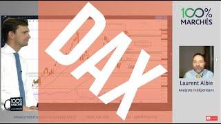 DAX40 PERF INDEX Le DAX céde sous la pression baissière - 100% Marchés - 15/09/2021