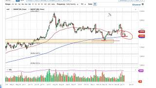GOLD - USD Gold and AUD/USD Forecast January 18, 2021