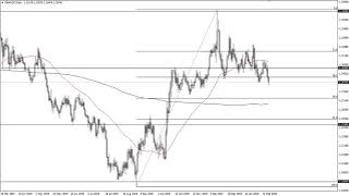 GBP/USD GBP/USD Technical Analysis for February 21, 2020 by FXEmpire