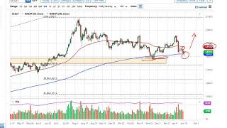 GOLD - USD Gold and AUD/USD Forecast January 19, 2021