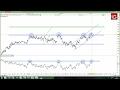 ESTOXX50 Price Eur Index - Estrategia EuroStoxx 22/02/2017