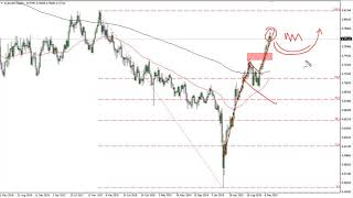 AUD/USD AUD/USD Technical Analysis for the Week of January 18, 2020 by FXEmpire