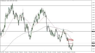 EUR/USD EUR/USD Technical Analysis for October 20, 2021 by FXEmpire