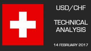 USD/CHF USD/CHF: Rising Trendline Support Above 1.0000