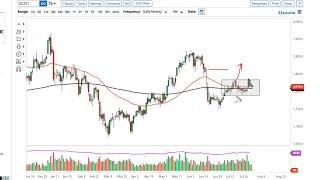 GOLD - USD Gold Technical Analysis for August 04, 2021 by FXEmpire