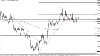 GBP/USD GBP/USD Technical Analysis for February  24, 2020 by FXEmpire