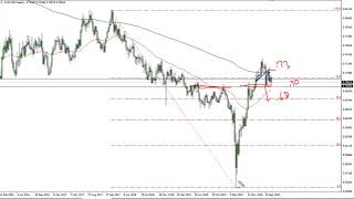 AUD/USD AUD/USD Technical Analysis for the Week of November 2, 2020 by FXEmpire