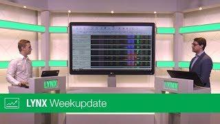 APPLE INC. Apple en de correcties op de aandelenmarkt | LYNX Weekupdate